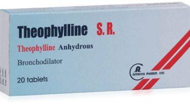 ثيوفيللين أقراص موسع للشعب الهوائية ولحالات الربو Theophylline Tablets