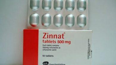 زيناتمضاد حيوي واسع المجال لعلاج الالتهابات البكتيرية Zinnat