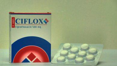 سيفلوكس أقراص مضاد حيوى واسع المجالCiflox Tablets