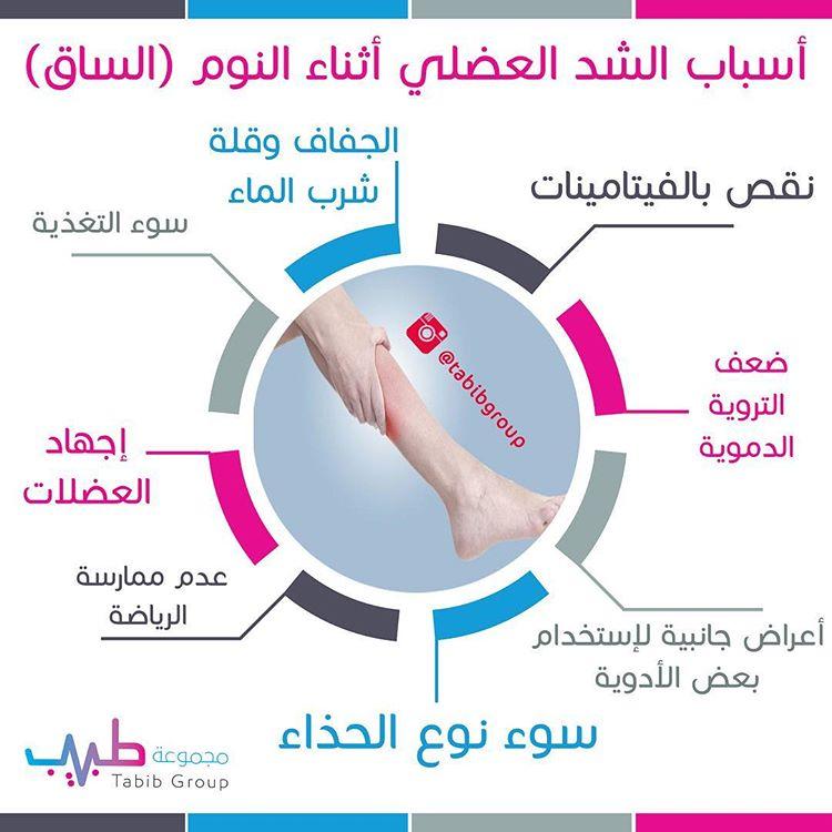 أسباب الشد العضلي فى الساق أثناء النوم