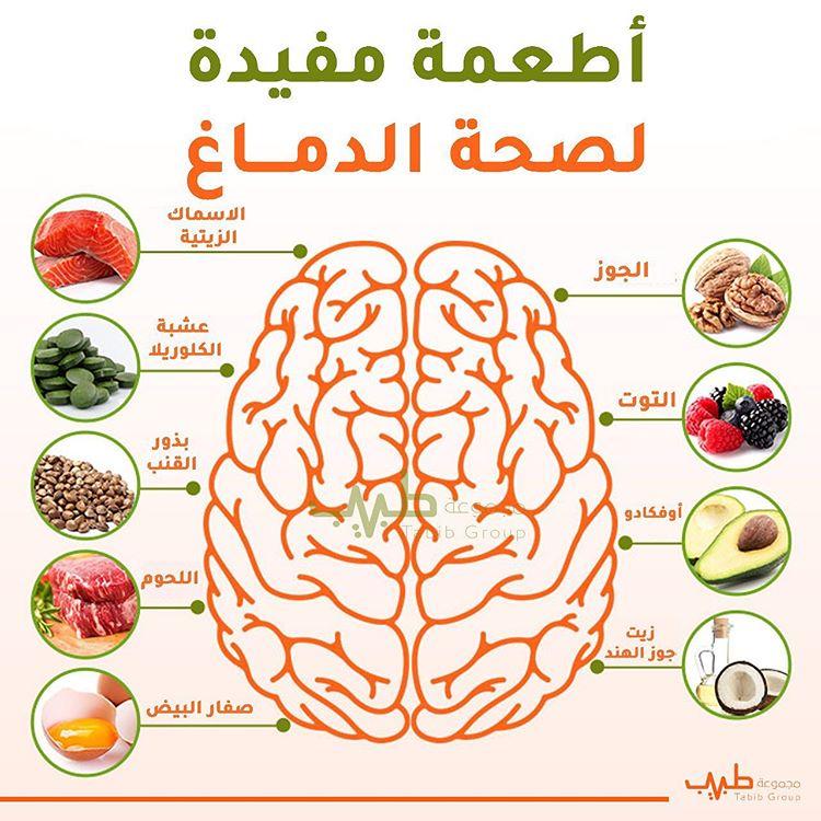 أطعمة مفيدة لصحة الدماغ