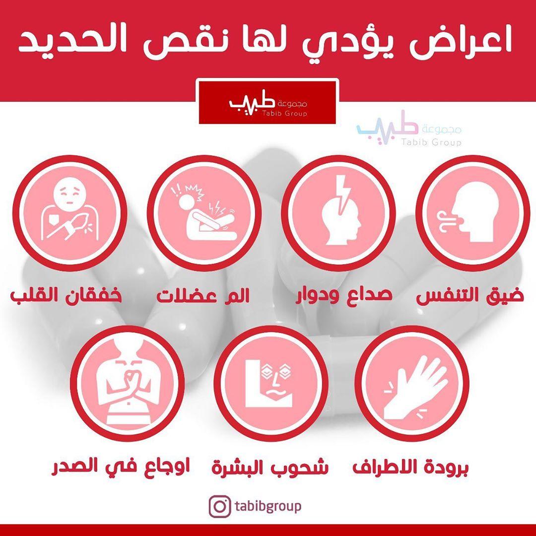 أعراض تدل على نقص الحديد