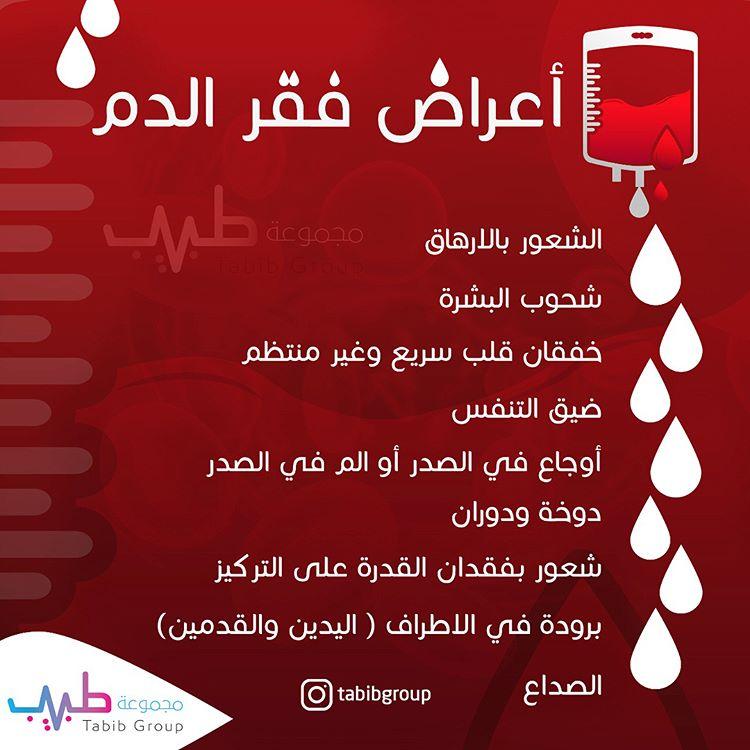أعراض فقر الدم