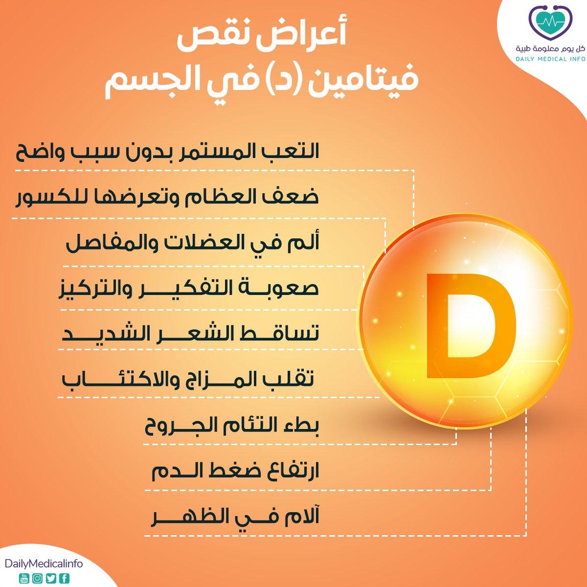 أعراض نقص فيتامين د فى الجسم