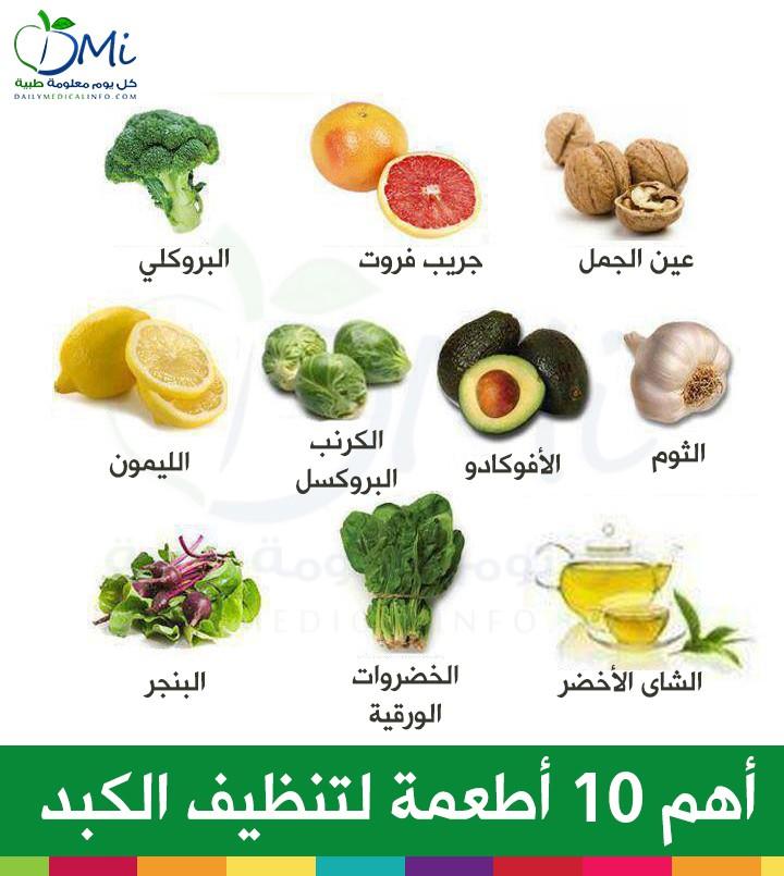 أهم 10 أطعمة لتنظيف الكبد