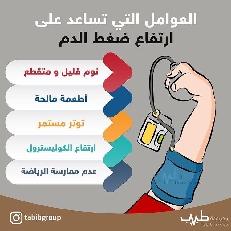 العوامل التى تساعد على إرتفاع ضغط الدم