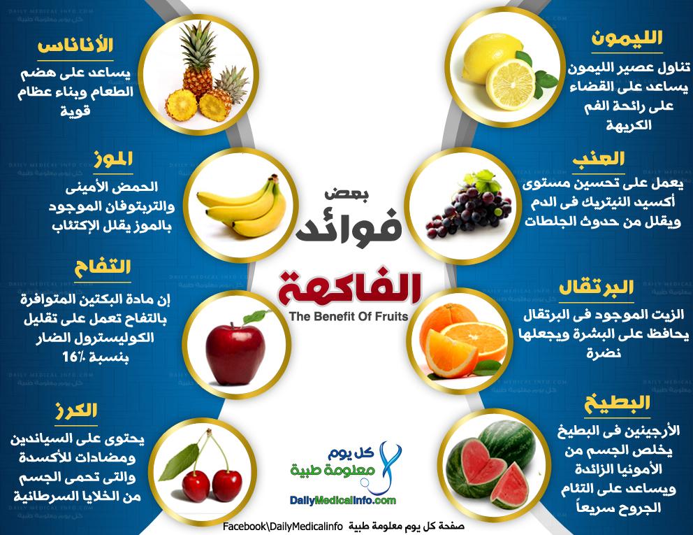 بعض فوائد الفاكهة