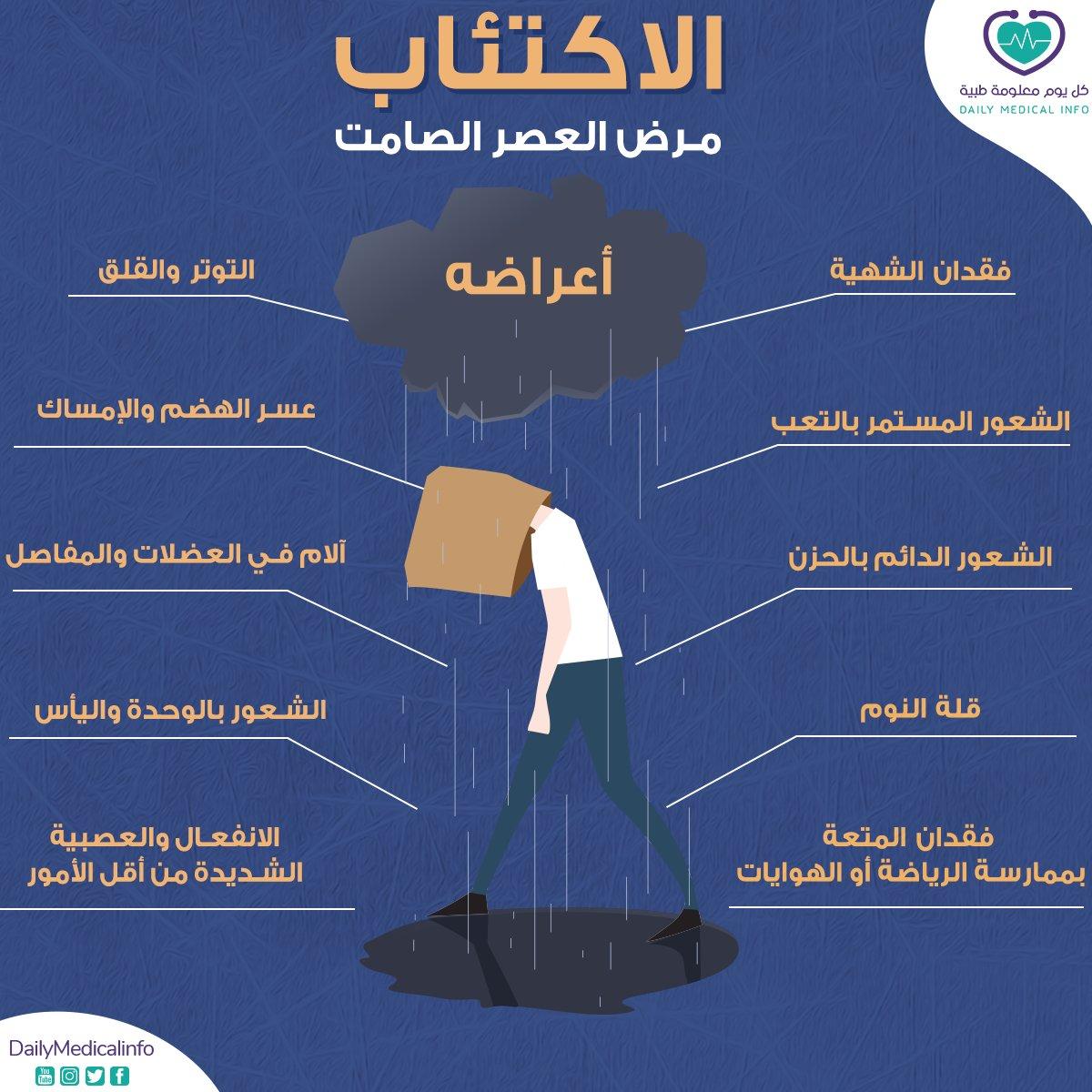تعرفوا على أعراض مرض الأكتئاب