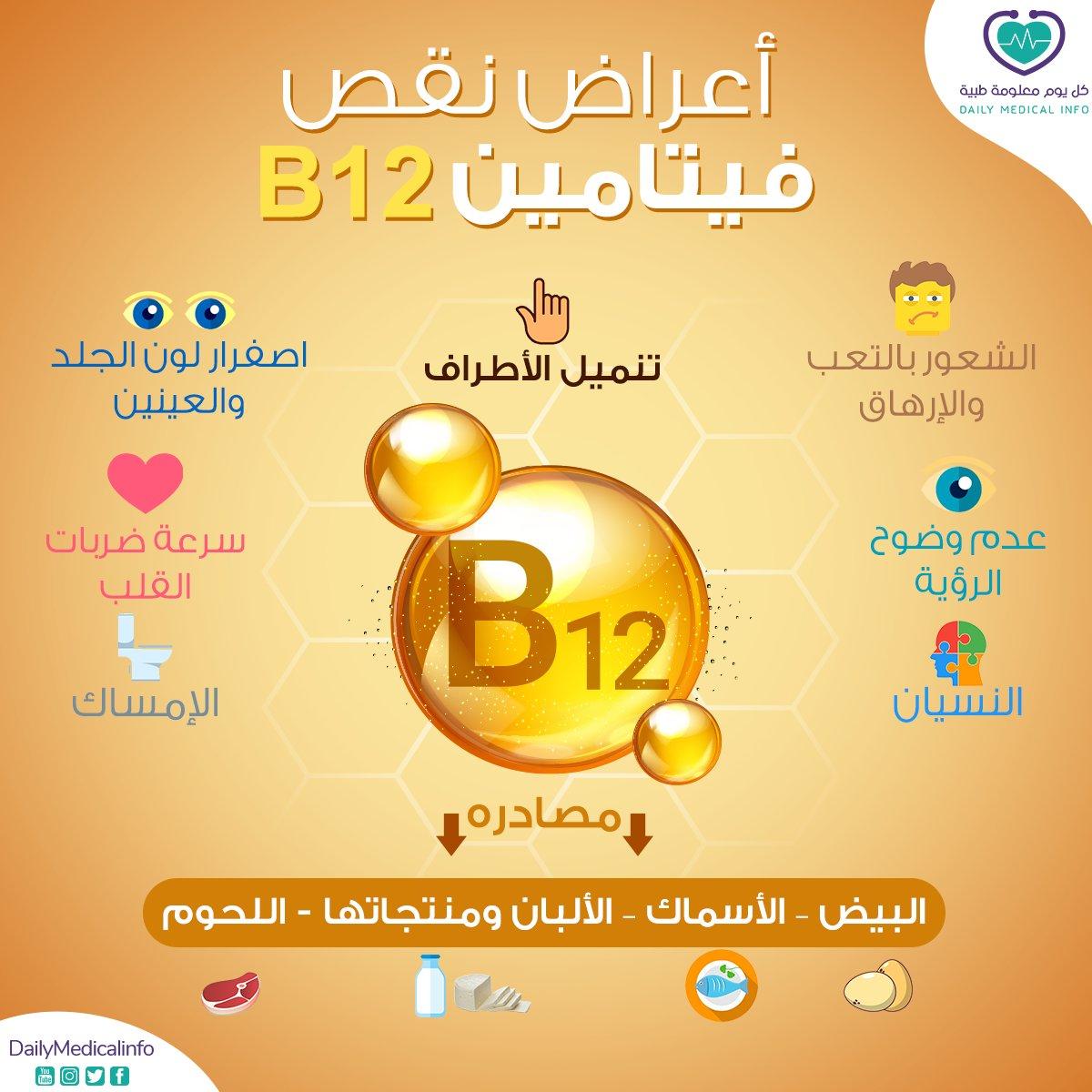 تعرفوا على أعراض نقص فيتامين B12