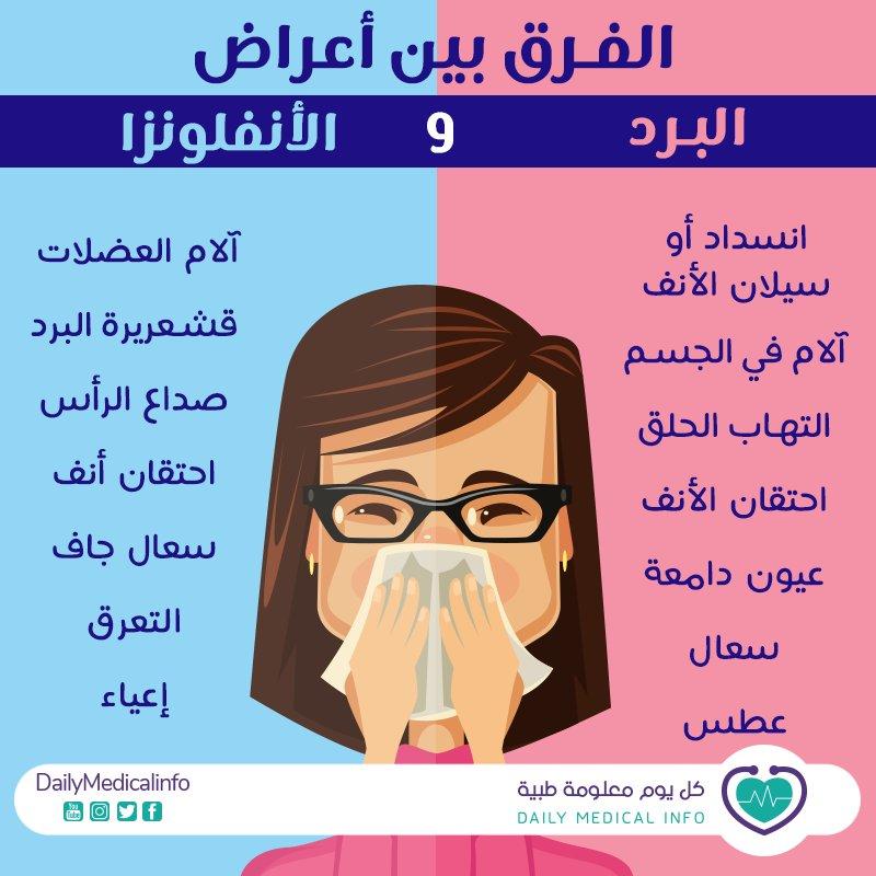 تعرفوا على الفرق بين أعراض البرد والأنغلونزا