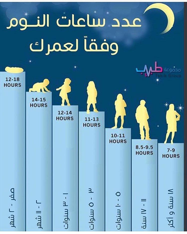 عدد ساعات النوم وفقاً لعمرك