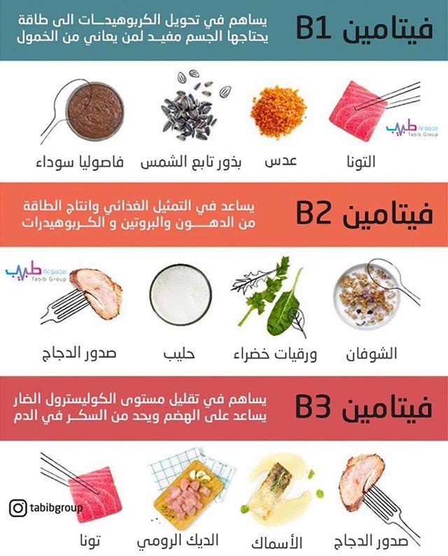 فوائد فيتامين B1,2,3