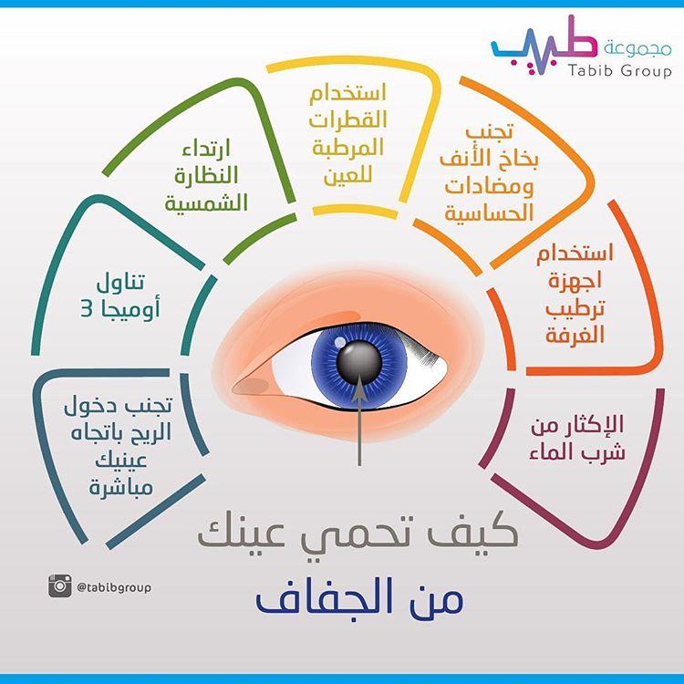 كيف تحمي عينك من الجفاف