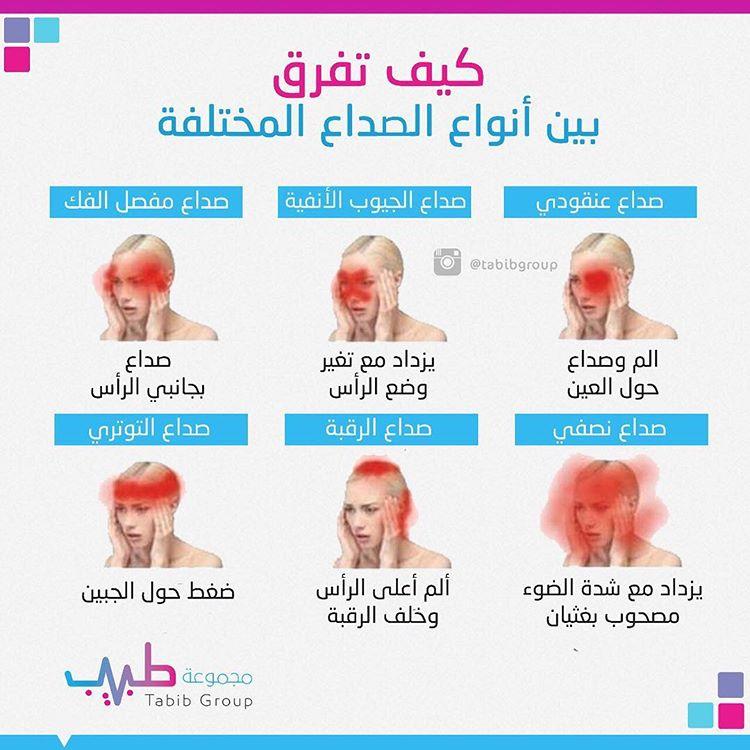 كيف تفرق بين أنواع الصداع المختلفة