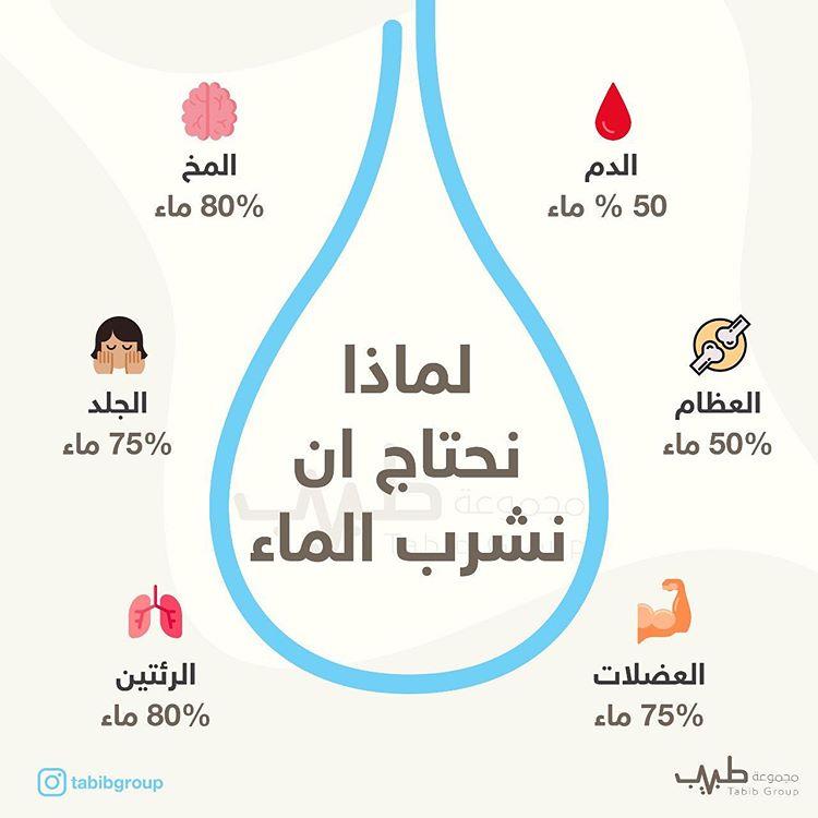 لماذا نحتاج أن نشرب الماء