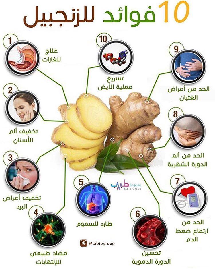 10 فوائد صحية للزنجبيل