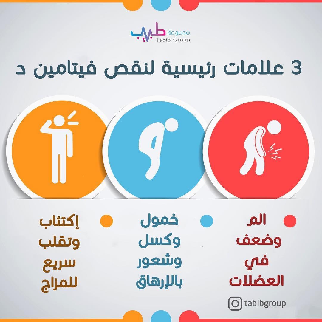 3 علامات رئيسية لنقص فيتامين د