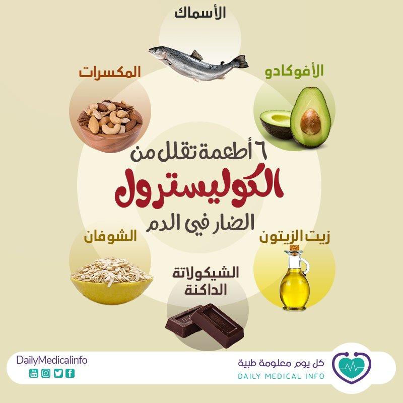 6 أطعمة تقلل من الكوليسترول الضار فى الدم