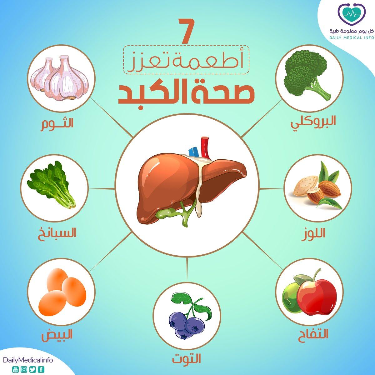 7 أطعمة تعزز صحة الكبد