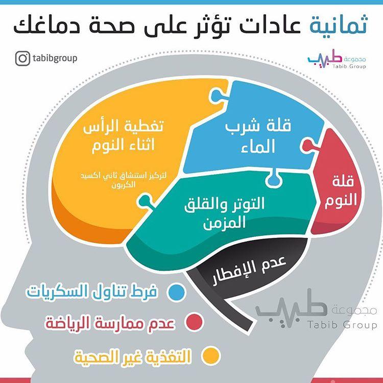 8 عادات تؤثر على صحة دماغك