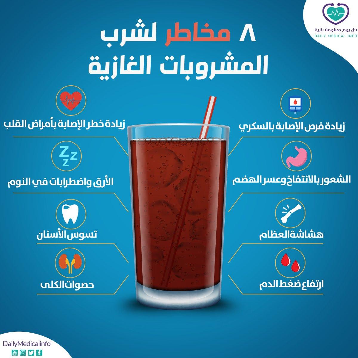 8 مخاطر لشرب المشروبات الغازية