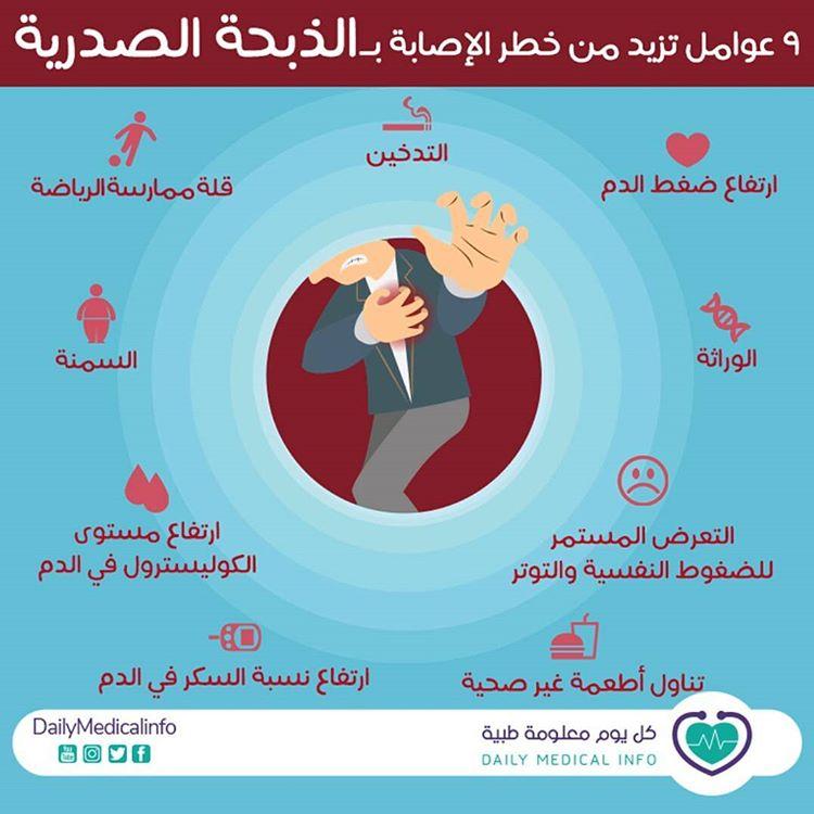 9 عوامل تزيد خطر الإصابة بالذبحة الصدرية